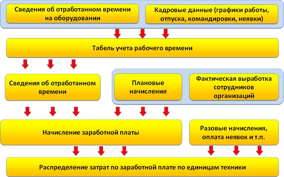 GPD_Shema_rasceta_zarabotnoy_ ...