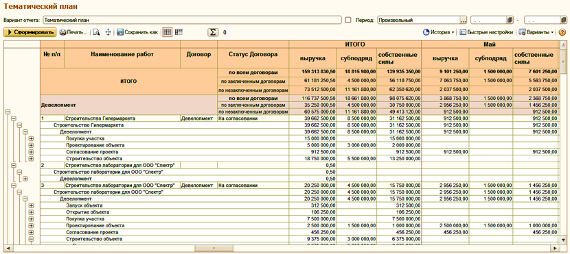 Тематический план по проектам