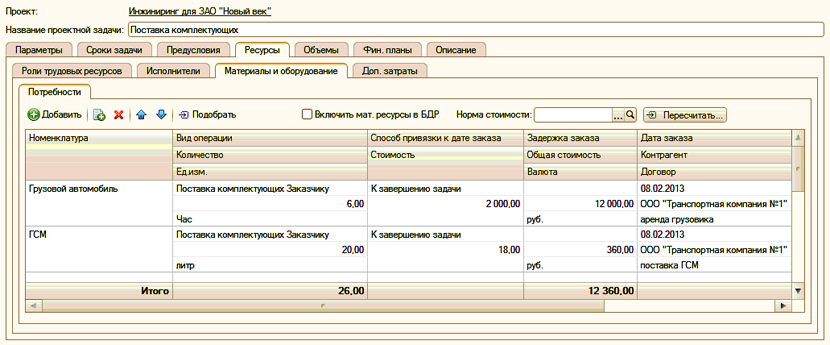 Планирование материальных затрат проекта